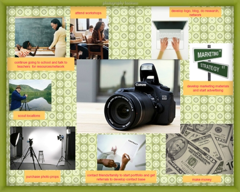 photographyboard